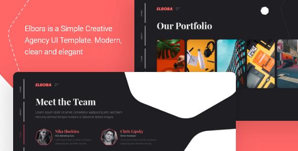 21+ Best Premium UI Kits for Adobe XD and Figma